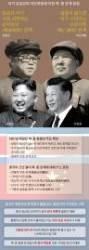 [<!HS>차이나<!HE> <!HS>인사이트<!HE>] 중국은 북한과 혈맹 아님을 행동으로 보여라