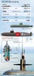 [<!HS>김민석<!HE>의 Mr. <!HS>밀리터리<!HE>] 북한 SLBM 잠수함 킬러 핵잠수함 시급하다