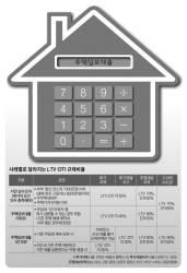 [<!HS>J<!HE> <!HS>report<!HE>] 연소득 7000만원까지 실수요자, LTV·DTI 40 → 50%로