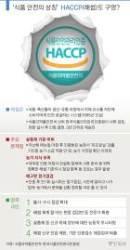 안전 먹거리 상징 'HACCP' 농장 29곳서 살충제 검출