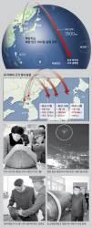 """[김민석의 Mr. 밀리터리] """"김정은의 ICBM 야욕, 남태평양에서 내년 초 완성"""""""