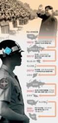 [김영희 대기자의 퍼스펙티브] 북한 사이버 능력 갖고 결정적 순간 기다려