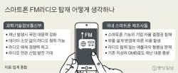 [현장에서] 스마트폰 FM 기능, 애플은 안 넣고 <!HS>삼성<!HE>·LG만 넣을 판