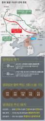 [차이나 인사이트] 중국의 '일대일로'는 우리에게 그림의 떡인가