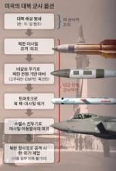 [<!HS>김민석<!HE>의 Mr. <!HS>밀리터리<!HE>] 서울 중대 위험 없는 미국의 대북 군사옵션 가능한가