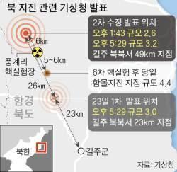 """""""북 <!HS>지진<!HE>, 6차 핵실험 관련 … 백두산 화산 폭발할 수도"""""""