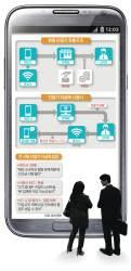 [<!HS>J<!HE> <!HS>report<!HE>] 통신비 절감 vs 시장 왜곡 … '단말기 자급제' 뜨거운 감자