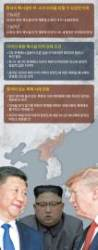[<!HS>차이나<!HE> <!HS>인사이트<!HE>] 중국은 왜 미국의 대북 선제타격설에 눈도 꿈쩍 않나