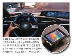 [<!HS>J<!HE> <!HS>report<!HE>] 소니 다시 세운 이미지센서 … 삼성전자도 추격 나섰다