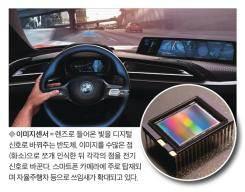 [J report] 소니 다시 세운 이미지센서 … 삼성전자도 추격 나섰다
