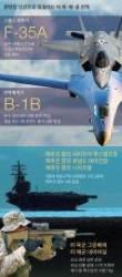 """""""서울 위협 없다"""" 병기창 열고 저공비행 F-22A보다 압권은"""