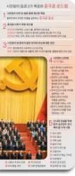 [<!HS>차이나<!HE> <!HS>인사이트<!HE>] 시진핑의 '신시대' 선언은 덩샤오핑 시대에 작별 고한 것
