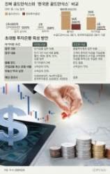 초대형 IB 첫발 … '한국판 골드만삭스' 꿈 영근다