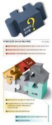 [<!HS>J<!HE> <!HS>report<!HE>] 6억 넘는 임대주택도 세제 혜택 … 전·월세 상한제 시기 예고