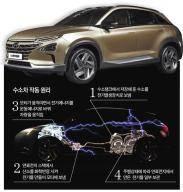 [J report] 친환경차 패권 경쟁 … 액셀 밟는 전기차, 추격하는 수소차