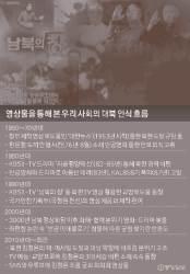[이영종의 평양 오디세이] 예능으로 번진 김정은 혐오…막말과 도발이 부른 자충수