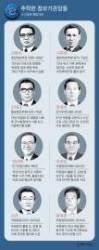 MB·박근혜 정부 국정원장 5명 중 4명 사법처리 위기