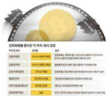 [J report] 암호화폐 거래, 미국 허가제인데 한국은 신고제