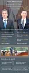 [<!HS>차이나<!HE> <!HS>인사이트<!HE>] 포스트 사드 시대 … 중국에 할 말은 해야 한다
