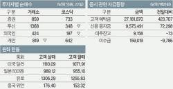 [머니 브리핑] 11월 23일