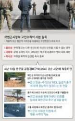 1984년엔 북한군 MDL 넘자마자 대응사격