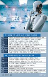 """[<!HS>뉴스분석<!HE>] 위원장도 """"그 나물에 그 밥""""이라는 혁신성장 계획"""