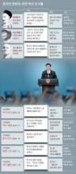"""[박보균 대기자의 퍼스펙티브] """"한국인은 어린애 같다""""···그 137년 뒤 시진핑의 역사 공세"""