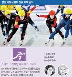 더 높이 날고 '성벽' 깨고 융합, 올림픽이 젊어진다