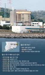 [뉴스분석] 월성 1호기 내년 조기 폐쇄 … 산업용 전기료 인상도 공식화