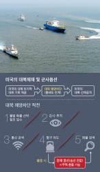 [김민석의 Mr. 밀리터리] 미국의 대북 최후통첩, 다음은 해상차단과 선제공격