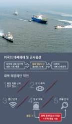 [<!HS>김민석<!HE>의 Mr. <!HS>밀리터리<!HE>] 미국의 대북 최후통첩, 다음은 해상차단과 선제공격