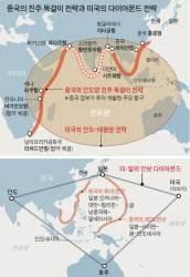 [김민석의 Mr. 밀리터리] 중국 진주목걸이냐 미국 다이아몬드냐 … 한국의 선택은
