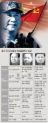 [<!HS>차이나<!HE> <!HS>인사이트<!HE>] 시진핑 민족주의가 중국의 불평등 해결할 수 있나
