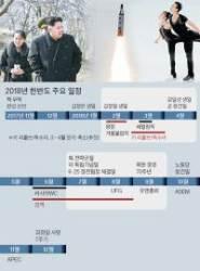 김정은의 2월 노림수 … 여동생 여정 '평창' 파견할 수도