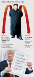 [<!HS>김민석<!HE>의 Mr. <!HS>밀리터리<!HE>] 새해 북한의 핵위협·평화공세 두 가지 시나리오