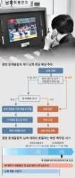 [<!HS>김민석<!HE>의 Mr. <!HS>밀리터리<!HE>] 남북 대화한다고 북 비핵화할까 … 신중히 접근해야