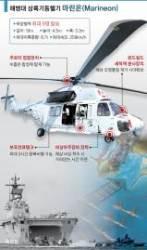 [<!HS>김민석<!HE>의 Mr. <!HS>밀리터리<!HE>] 45년 만에 다시 '날개' 단 해병대···그들은 왜 절박했나