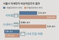 """""""교통비 아끼려 차 두고 나올까요"""" … 50억 쓰고도 대중교통 이용 3~4%만 늘어"""