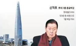 [뉴스 속으로] 정몽구·최태원·정용진 꼭대기파 … 신격호·서경배는 중도파
