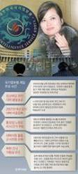 """""""현송월 가까이서 모셔라"""" 눈발 날리자 우산 받쳐든 국정원"""