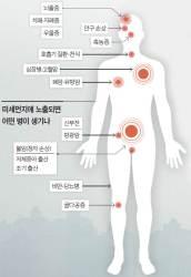 [이슈 속으로] 정화탑·제트바람·안개대포·<!HS>드론<!HE> … 지구촌 미세먼지와 전쟁