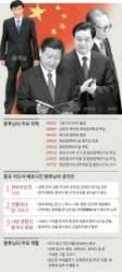 [<!HS>차이나<!HE> <!HS>인사이트<!HE>] '황제의 스승' 왕후닝 … 시진핑은 왜 그를 곁에 두나