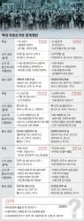 """[<!HS>논설위원이<!HE> <!HS>간다<!HE>] 김민석·김대식·이태규 모두 """"지방선거 후 더 큰 정계개편"""""""