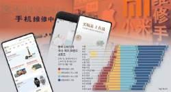[<!HS>차이나<!HE> <!HS>인사이트<!HE>] 삼성폰 갤럭시는 왜 중국 점유율 20%서 2%로 추락했나