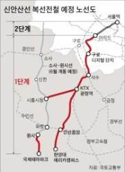 [단독] 요금 2000원 신안산선 民資 맞아? 정부 부담이 80%