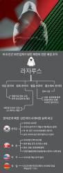[김민석의 Mr. 밀리터리] 가공할 북한 사이버 공격력, 한국은 기능부전