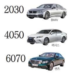 [<!HS>별별<!HE> <!HS>마켓<!HE> <!HS>랭킹<!HE>] 2030 BMW, 4050 렉서스, 6070 벤츠