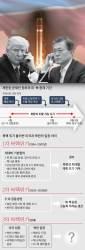[김민석의 Mr. 밀리터리] 평창올림픽 끝났지만 … 북핵 딜레마 빠진 문 대통령
