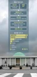 [김진국의 퍼스펙티브] 헌법은 혁명 공약이 아니다