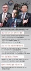 [이영종의 평양 오디세이] 대북정책 비판 목소리 막나 … 문재인 정부판 '블랙리스트'?
